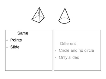 3D Shapes Powerpoint Compare Sort and Describe Sorting