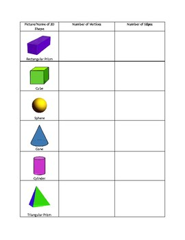3D Shapes - Vertices and Edges Activities