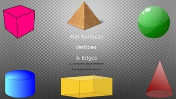 Power Point 3D Shapes Verticies and Edges