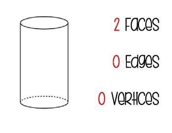 3D Shapes (cube, circular cylinder, rectangular prism)