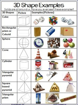 1st grade Math Worksheets: Recognizing 3-D shapes | GreatSchools
