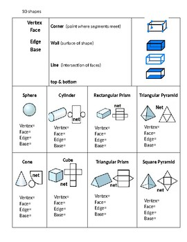 3D/Solids study guide
