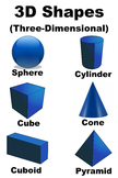 3D Three-Dimensional Shapes Poster/Handout