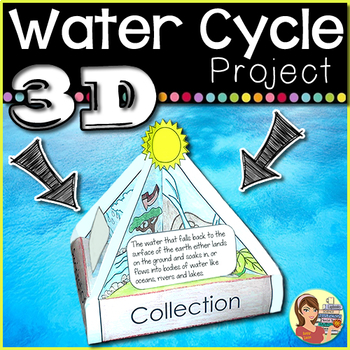 3D Water Cycle Project