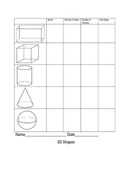 3D shape Classification