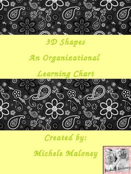 3D shape chart