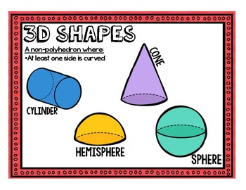 3D shape math posters- 3 posters