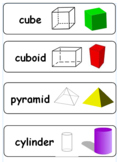 Properties of 3D shapes vocabulary