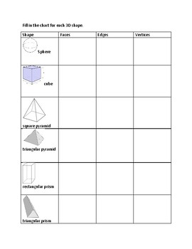 3D shapes and properties Grade 2