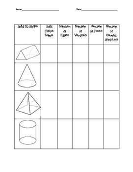 3D shapes attributes