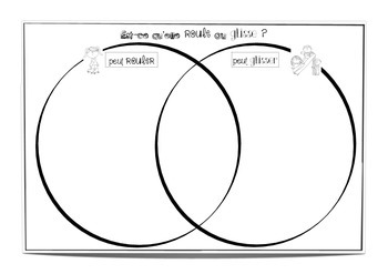 3D venn diagram - roll or slide?
