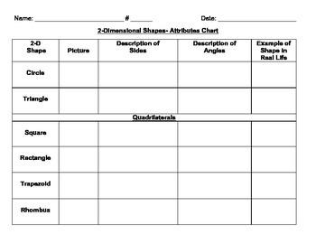 3G.1 2-D Shape Attribute Chart