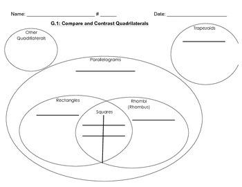 3G.1 Comparing Quadrilaterals