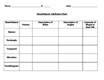 3G.1 Quadrilateral Reference Chart