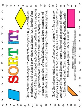 3.G.1 Third Grade Common Core Worksheets, Activity, and Poster