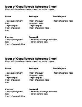 3G.1 Types of Quadrilaterals Reference Sheet