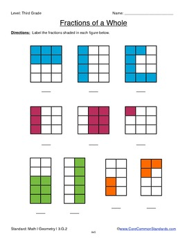 3.G.2 Third Grade Common Core Worksheets, Activity, and Poster