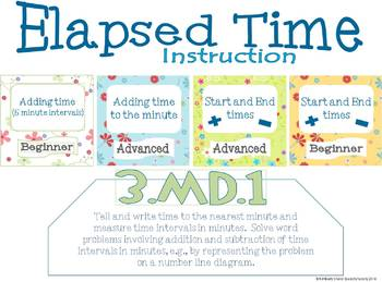 3.MD.1 Elapsed Time Instruction Power Point