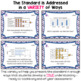 Bar Graphs and Pictographs Task Cards - 3.MD.3
