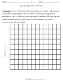 3MD.3 Bar Graph Homework