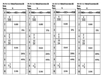 3Minute Math Dash: Rational Conversions