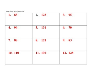 3.NBT.A.2: Adding Numbers Task Cards