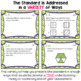 Fractions Task Cards - 3.NF.1