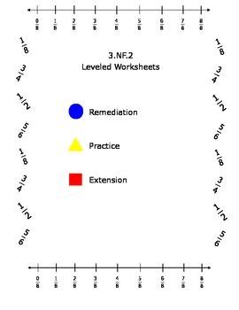 3.NF.2 Fraction Number Line Leveled Worksheets