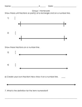 3NF.2 Introducing Fractions on Number Line 1.5
