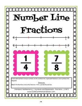 3.NF.2 Third Grade Common Core Worksheets, Activity, and Poster