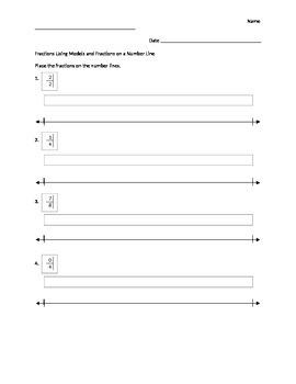 3.NF.2 Worksheet Bundle