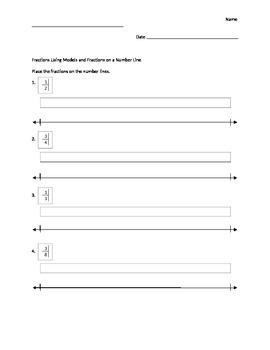 3.NF.2 Worksheet Bundle