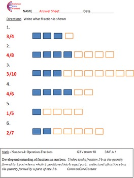 3.NF.A. Fractions Third Grade Common Core Math Worksheets Numbers & Operations