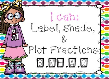 Math ~3.N.F.A.2~ I can Label,Shade and Plot Fractions