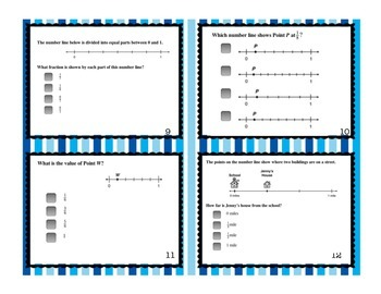 3.NF.A.2a and 3.NF.A.3b Task Cards