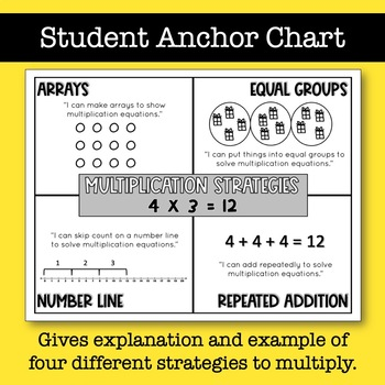 3.OA.1 Multiplication Strategies