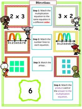 "3.OA.5 ""Modeling the Commutative Property of Multiplication"""