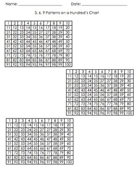 3OA.7 Automaticity Patterns with 3,6,9