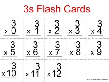 3.OA.7 Multiplication Flashcards for Fluency Practice
