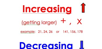 3OA.9 Increasing/Decreasing Vocab Poster
