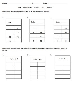 3OA.9 Multiplication Input and Output Table