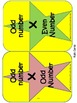 3.OA.9 Third Grade Common Core Worksheets, Activity, and Poster
