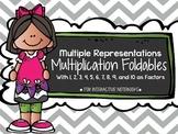 3.OA.C.7 - Multiple Representations of Multiplication Foldables