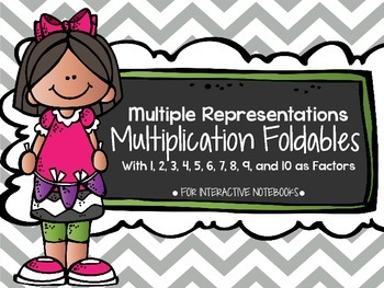 3.OA.C.7 - Multiple Representations of Multiplication Foldables