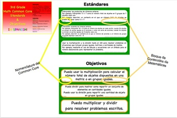 3RD MATH CCSS &OBJECTIVES IN SPANISH / CURRICULUM+OBJETIVOS DE MATEMÁTICAS 3