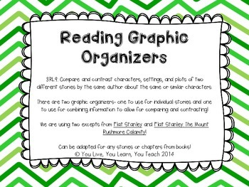 3.RL.9 Reading Graphic Organizers