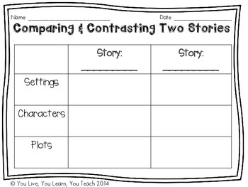 3.RL.9 Reading Graphic Organizers