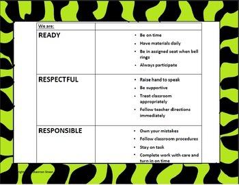 3R's Expectations Matrix