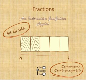 3d Grade Fractions - Math - Interactive GeoGebra Visual Model - Applet