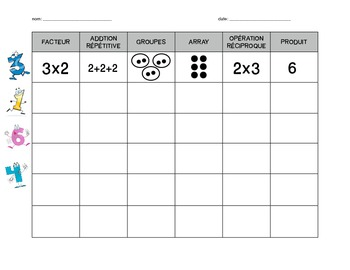 3e Multiplication